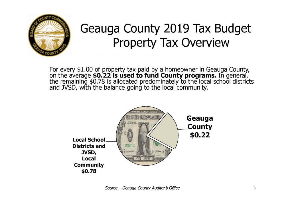 County Tax Budget Remains Stable Geauga County Maple Leaf